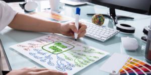 outils productivité